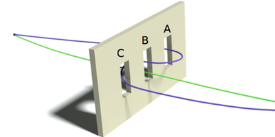 Curvy Photon Trajectories Could Be Detectable