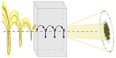 Probing Chirality with Electron Vortices