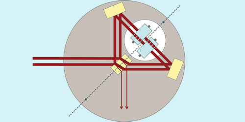 "Synopsis: Entangled Mirrors Could ""Reflect"" Quantum Gravity"