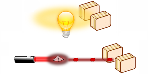 Synopsis: When Quantum Light Meets Matter