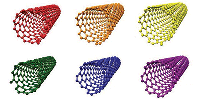 Synopsis: Sorting Carbon Nanotubes with Light