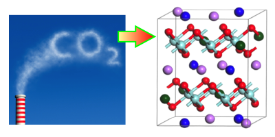 Synopsis: Towards Better Carbon Capture
