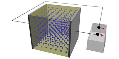 Synopsis: Enhancing Electrostriction with Metamaterials