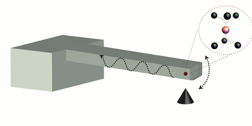Synopsis: Reducing Vibrations in Mechanical Beams