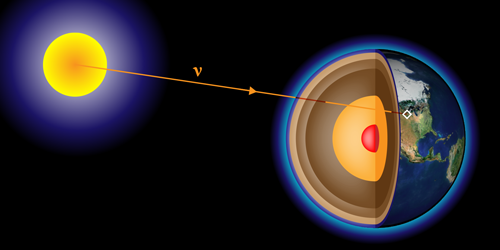 Synopsis: Scanning Earth's Interior with Neutrinos