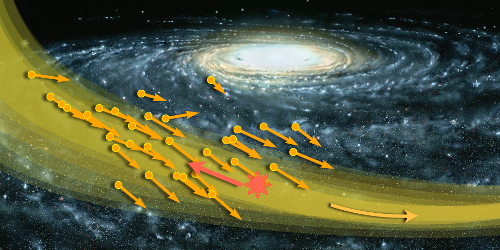 Synopsis: Dark Matter Blowing Like a Hurricane