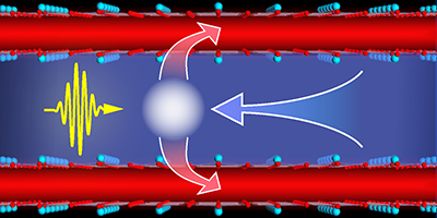 Synopsis: Making Superconductors Sturdier