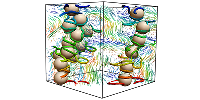 Synopsis: Electrically Dancing Colloids