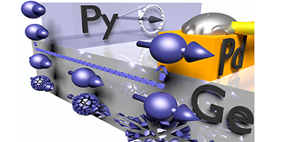 Synopsis: Spin Transport in Room-Temperature Germanium