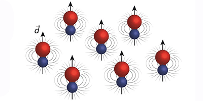 Synopsis: Dipolar Gas Chilled to Near Zero