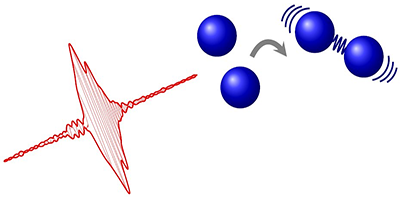 Synopsis: On-Demand Chemical Bond Formation