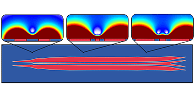 Synopsis: Chip-Size Beam Splitter for Electrons
