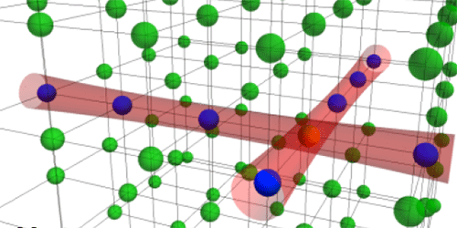 Synopsis: Pinpointing Qubits in a 3D Lattice