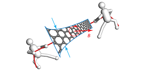 Synopsis: Giving Graphene a Good Stretch