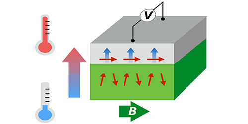 Synopsis: Spin Currents in Antiferromagnets