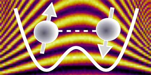 Synopsis: Even-Handed Control of Quantum Dot Qubits