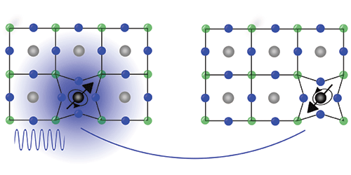 Synopsis: Polarons Drive a Magneto-Optical Effect