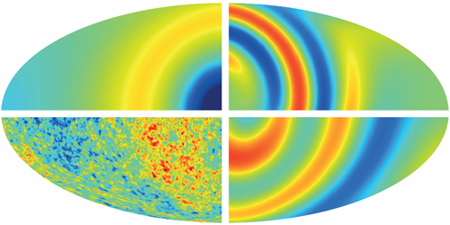 Synopsis: Anisotropy Limits for the Universe