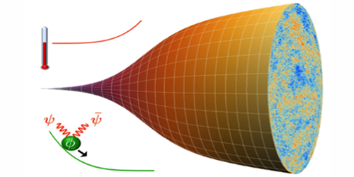 Synopsis: Little Higgs Gives Warm Inflaton a Hand