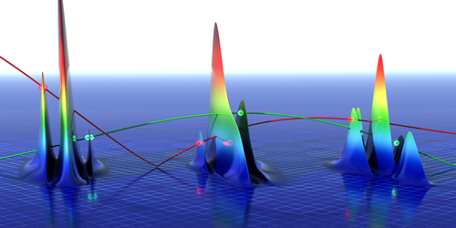 Synopsis: Decoding the Light from Ten Million Quantum Dots