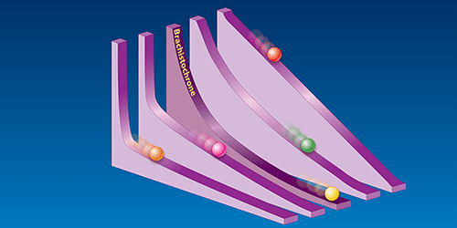 Synopsis: Time Optimization in Quantum Computing