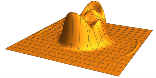 Synopsis: Making Monopoles with Waves