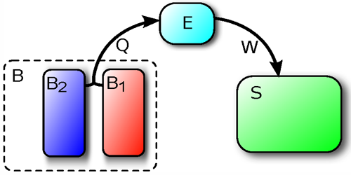 Synopsis: Number of Cycles Matters for a Quantum Engine