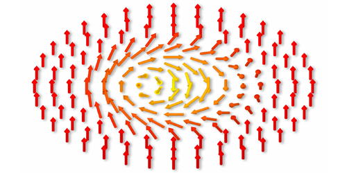 Synopsis: Two-Pulse X  Rays Probe Skyrmions