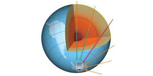 Synopsis: Putting Neutrino Oscillations on Ice