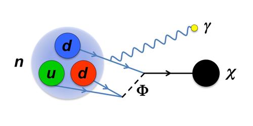 Synopsis: Neutron Decay May Hint at Dark Matter