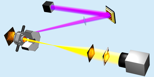 Synopsis: Ghost Imaging with Electrons