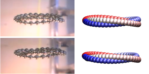Synopsis: Knotted Loops Fall Flat