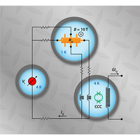 Practical Quantum Realization of the Ampere from the Elementary Charge