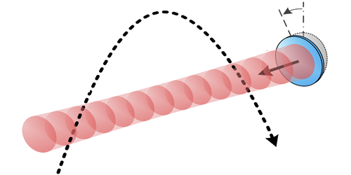 Synopsis: Atom Interferometers at Full Tilt