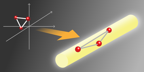 Synopsis: Three-Body Problem Solved for 1D Boson Trio