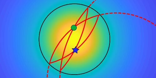 Synopsis: Fish Eye Lens Could Entangle Atoms