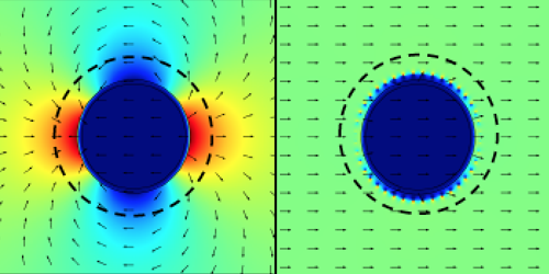 Synopsis: Magnetic Cloak Without Superconductors