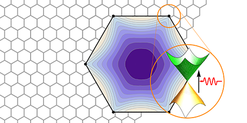 Synopsis: Graphene's Elegant Optics Explained