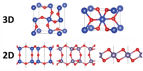 Synopsis: A Crystal Ball for 2D Materials