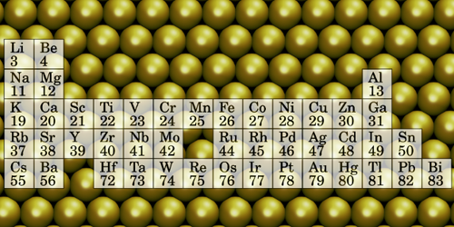 Synopsis: An Atlas for 2D Metals