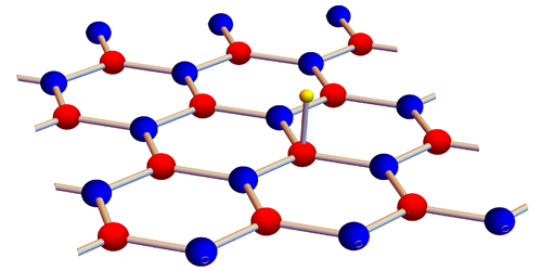 Synopsis: How Defects Keep Graphene Cool