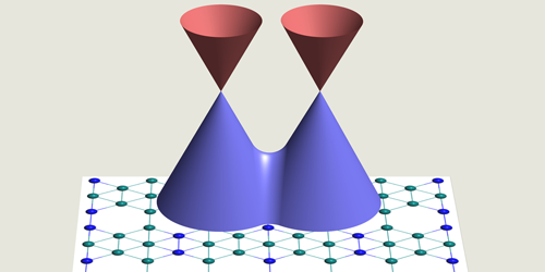 Synopsis: Dirac Cones in Boron's Version of Graphene