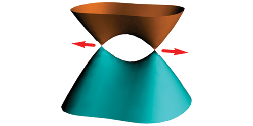 Synopsis: Nonmetallic Tin Behaves Like 3D Graphene