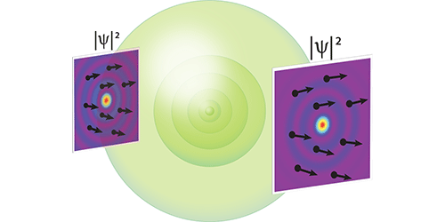Synopsis: A Tractor Beam from Matter Waves