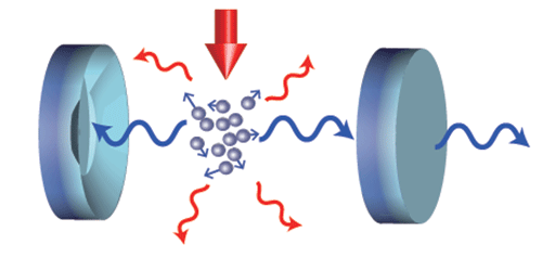 Synopsis: Cooling Multiple Atoms in a Cavity