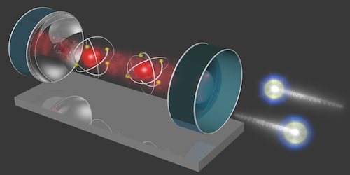 Synopsis: Entangling Atoms by Sculpting their Wave Functions