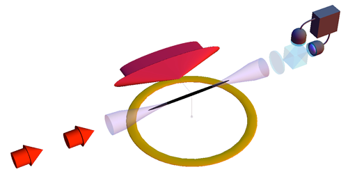 Synopsis: Quantum Sensing of Magnetic Fields