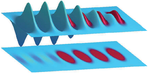 Synopsis: Particle Acceleration with Multiple Laser Pulses