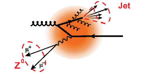 Synopsis: A Precise Probe of the Quark-Gluon Plasma