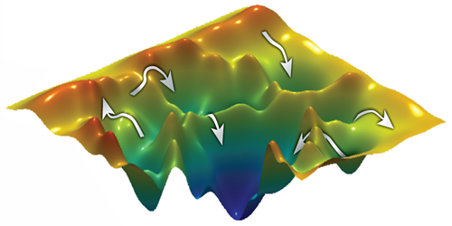 Synopsis: Quantum Annealers Limited by Temperature